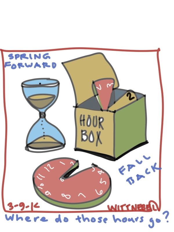 When we shift those clocks forward and back, where do those hours go?